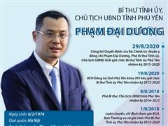 Tiểu sử Bí thư Tỉnh ủy, Chủ tịch UBND tỉnh Phú Yên Phạm Đại Dương