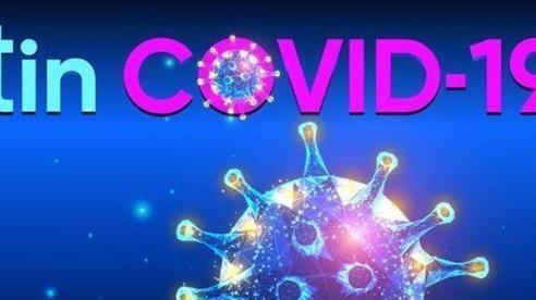 Cập nhật Covid-19 ngày 22/10: Kỷ lục hơn 430.000 ca nhiễm mới toàn cầu; Thêm 2 quốc gia vượt mốc 1 triệu ca bệnh; Hàn Quốc tăng cao trở lại