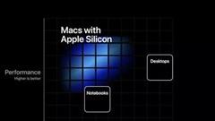 Apple cấm lập trình viên mổ xẻ, chia sẻ thông tin về bộ công cụ phát triển Mac mới