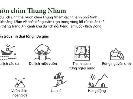 Khám phá khu du lịch sinh thái vườn chim Thung Nham