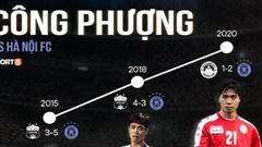 Thống kê đáng buồn của Công Phượng khi đối đầu Hà Nội khiến fan TP.HCM 'bối rối'