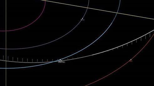 Tiểu hành tinh bay qua Trái đất tháng 8/2020 có nguy hiểm không?