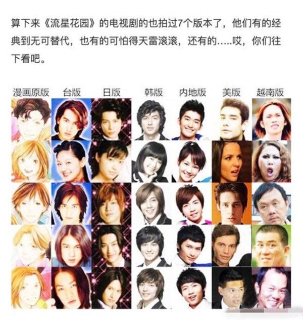 Bảng tổng hợp do blog xứ Trung đưa ra
