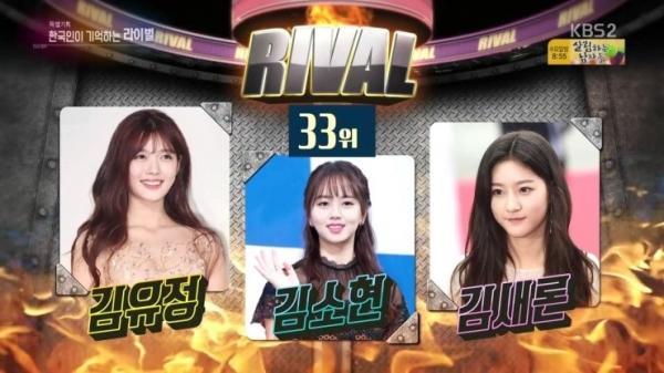 Không lạ khi người Hàn chọn bộ ba Kim Yoo Jung - Kim So Hyun - Kim Sae Ron ở hạng 33 - cao hơn rất nhiều những đàn chị nổi tiếng khác.