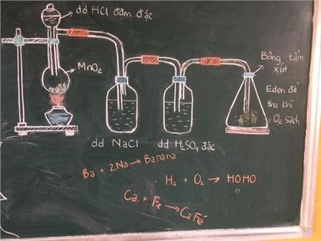 Tất cả mọi công trình hóa học đều được mang ra sử dụng để biểu đạt trạng thái cười hô hô hay rủ nhau đi cafe. Đúng là rất sáng tạo. Ảnh: Hạnh Phạm