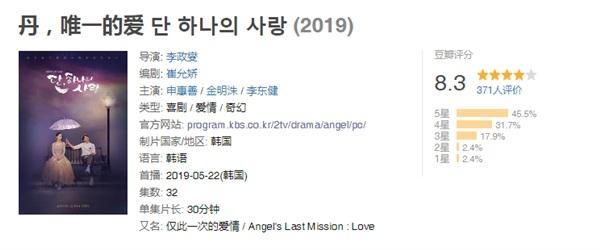 Không chỉ gây bão tại Hàn Quốc, 'Sứ mệnh cuối của thiên thần' còn đạt điểm cao ngoạn mục trên Douban 1