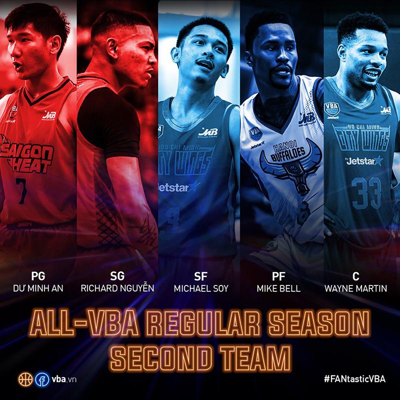 VBA Regular Season 2nd Team