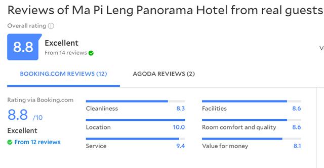 Nghịch lý vụ Panorama Hotel trên đèo Mã Pì Lèng: Dân mạng bức xúc hò nhau vote 1 sao, khách sạn vẫn 'cháy hàng' 4