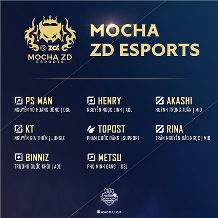 Đội hình sẽ tham gia Đấu Trường Danh Vọng Mùa Xuân 2020 của Mocha ZD eSports