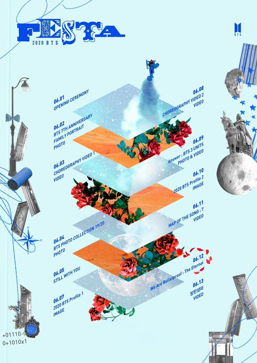 Thành tích của 'DNA' giống như món quà ARMY tặng cho BTS, đồng thời cũng là sự khởi đầu rực rỡ cho FESTA 2020.