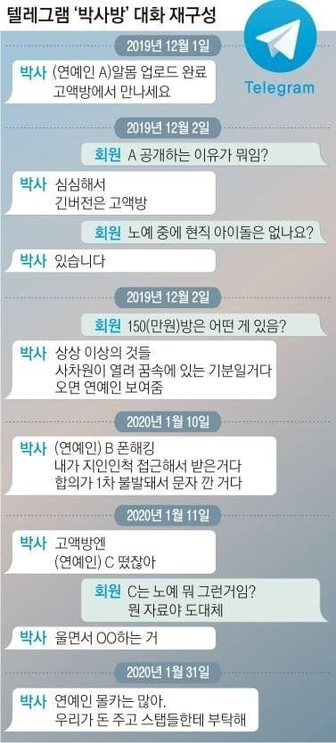 Nhiều idol Kpop là nô lệ tình dục của 'Phòng chat thứ N': Hội viên trả 35 triệu đồng để xem! 2