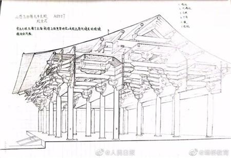 Bút ký ghi chép của các sinh viên Trung Quốc.