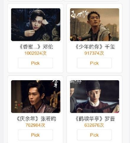 Top 10 nam chính phim chuyển thể được chào đón nhiều nhất: Lý Hiện, Nhậm Gia Luân chỉ là 'Á quân', vậy ai mới là người về nhất? 1
