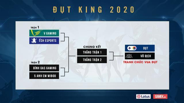 Làng Đụt Đại Chiến: Ếch Esports tự tin với 'LoL Chân Kinh', bí kíp thất truyền để đem ra giao đấu 0