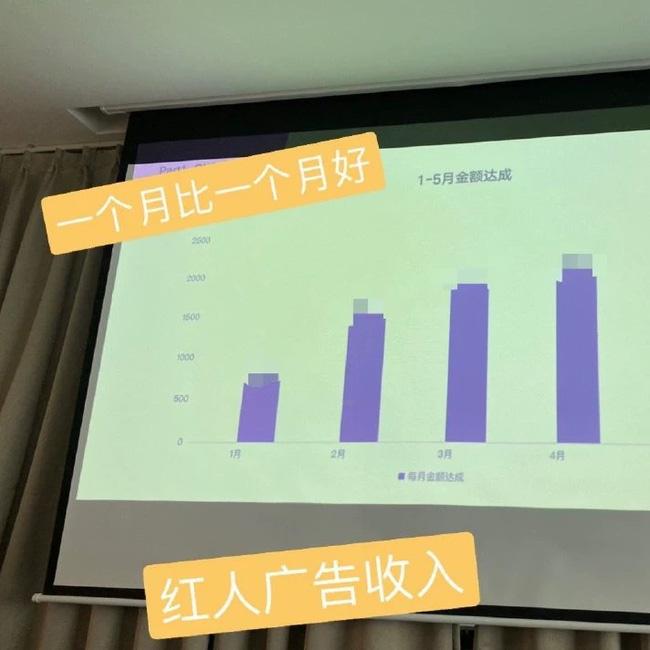 Sau hơn 1 tháng bị tố ngoại tình với chủ tịch Taobao, hotgirl mạng hàng đầu Trung Quốc vẫn thản nhiên khoe doanh thu ngất ngưởng của công ty riêng 0