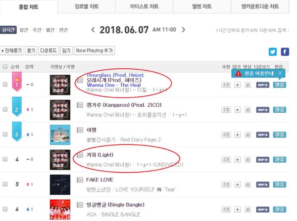 Sóng gió tiếp tục đến với Wanna One: Lee Dae Hwi bị fan tẩy chay đồng loạt vì quá... vô duyên 0
