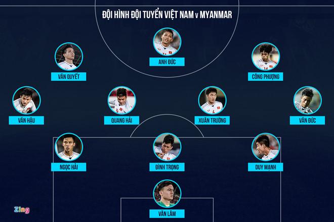 Đội hình ra sân của ĐT Việt Nam.