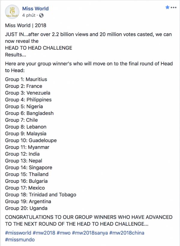 Top 20 của 'Head to Head Challenges' không gọi tên Tiểu Vy, mà Miss India chung nhóm với cô lại giành được một suất