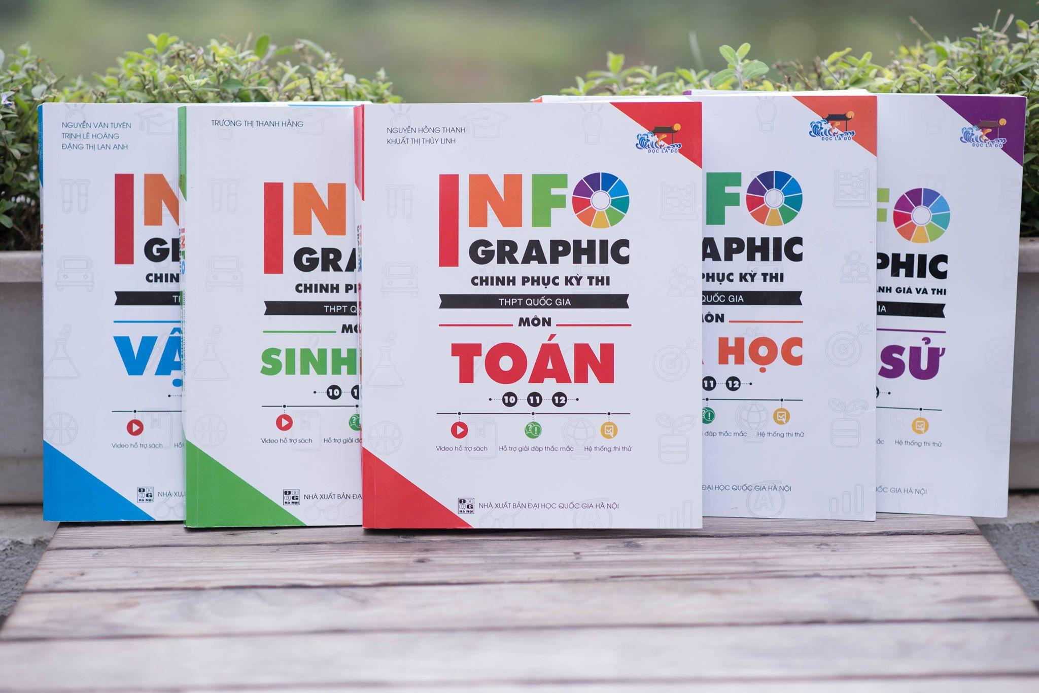 Bộ sách có 5 môn với đầy đủ các chuyên đề phù hợp với định hướng thi THPT QG 2019