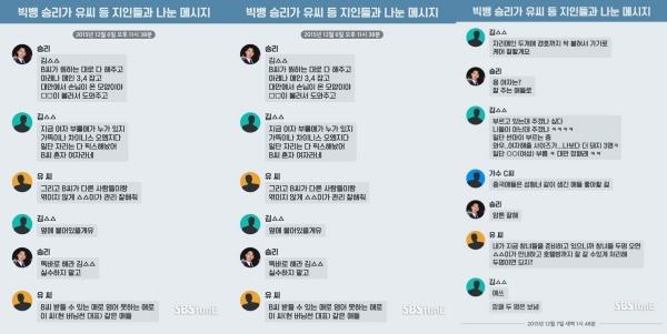 Đoạn tin nhắn được phóng viên Kang Kyung Yoon tiết lộ