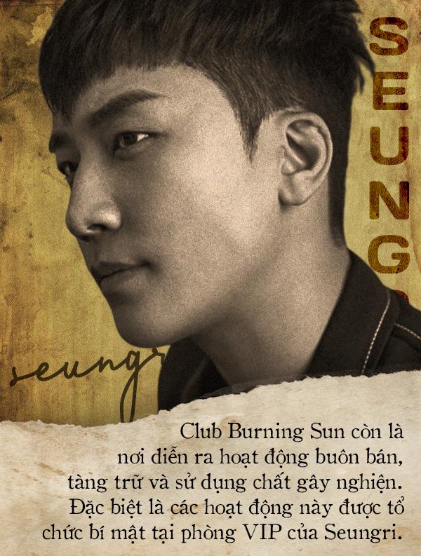 Toàn cảnh bê bối của Seungri: Từ club Burning Sun đến cáo buộc môi giới mại dâm, buôn ma túy và trốn thuế 3