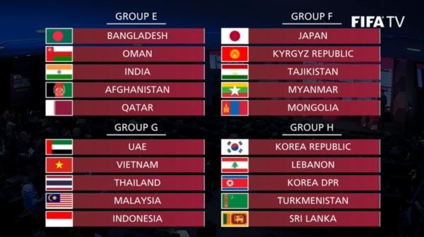 Bốc thăm Vòng loại World Cup 2022: Việt Nam gặp Thái Lan trong bảng đấu 'tử thần' 1