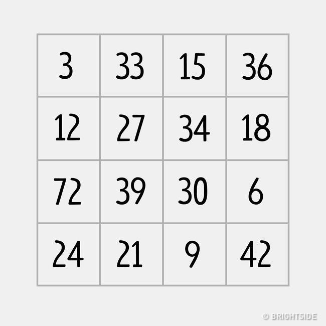 11 câu đố không dành cho người kém thông minh, bạn có muốn thử tài không? 0