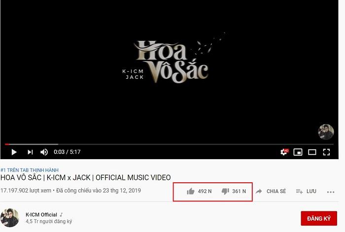 MV Hoa vô sắc nhận dislike khủng, kênh của K-ICM cũng tụt subs liên tục.