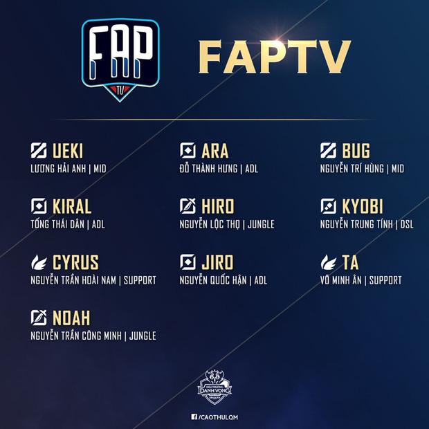 Đội hình chính thức của FAPTV tham dự ĐTDV mùa xuân 2020