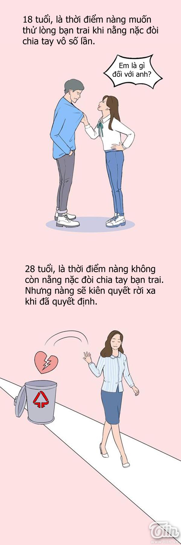 Tình yêu của những cô gái tuổi 18 khác với khi 28 tuổi như thế nào? 4