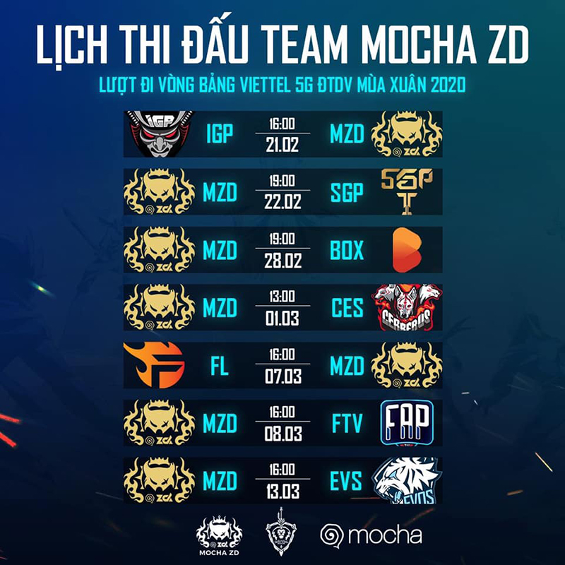 Lịch thi đấu lượt đi vòng bảng của Mocha ZD