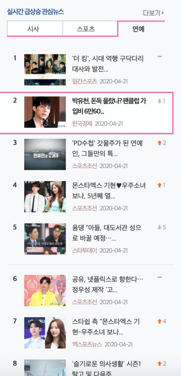Bài báo Park Yoo Chun thu phí thường niên cho FC đang nằm trên No.2 Trending của Naver.