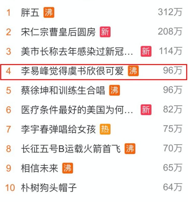 Sau hơn nửa ngày trời giữ Top 1 thì bây giờ hashtag về Ngu Thư Hân và Lý Dịch Phong vẫn đang đứng vững trong Top 4.