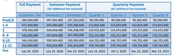 Học phí trường Quốc tế Hà Nội năm học 2020-2021.