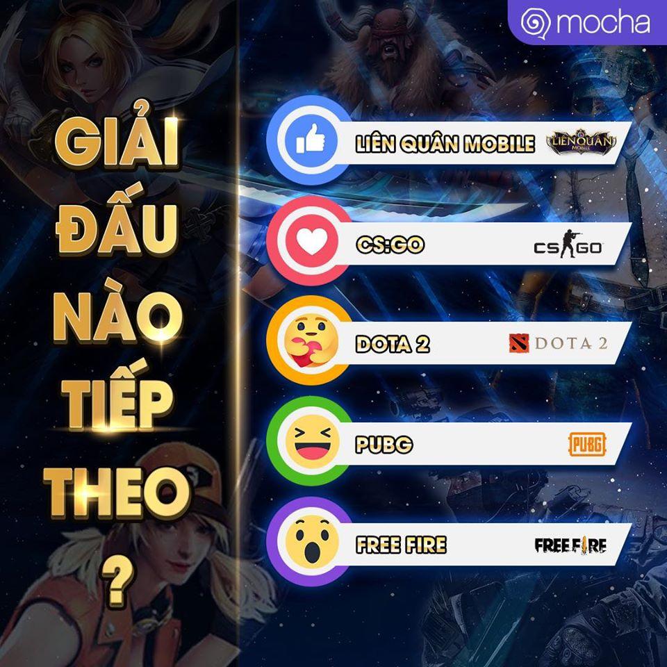Trong 5 tựa game đưa ra, Liên Quân Mobile chiếm được nhiều tình cảm của cộng đồng game thủ nhất.