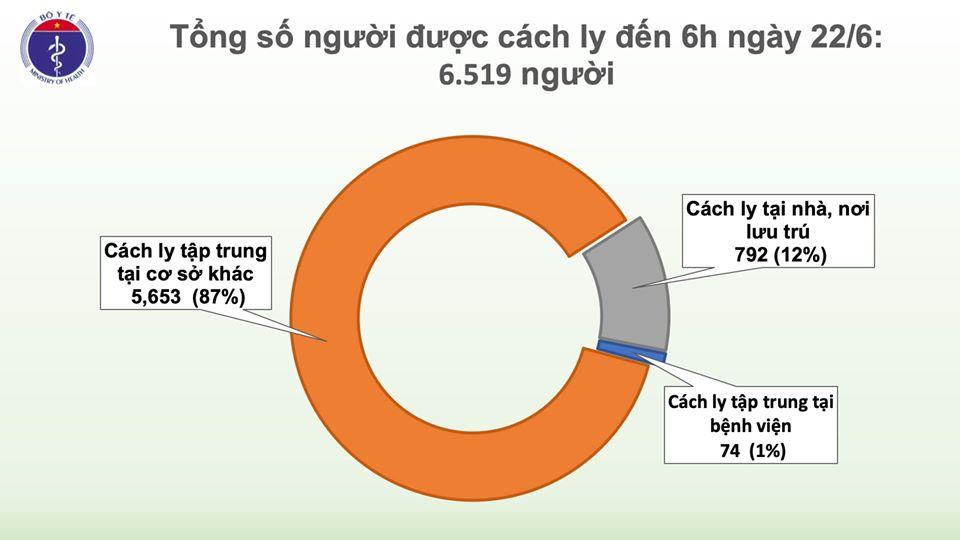 Đã 67 ngày không có ca mắc COVID-19 ở cộng đồng, bảo hiểm chi trả viện phí cho nam phi công khoảng 3,5 tỷ đồng 1