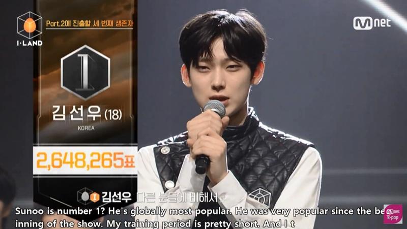 Sunoo lọt top mĩ mãn với số lượt bình chọn cao nhất từ khán giả: 2,6 triệu phiếu bầu.