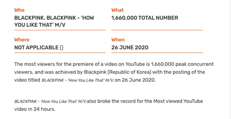 Người xem công chiếu nhiều nhất cho 1 video Youtube.