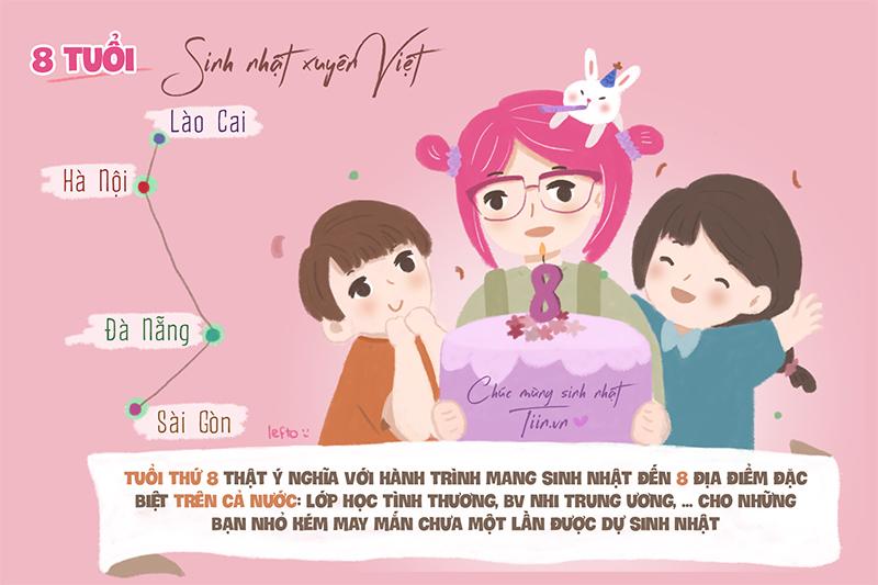 8 tuổi cũng là cột mốc đáng nhớ khi Tiin mang sinh nhật đến với hàng nghìn em nhỏ có hoàn cảnh khó khăn trên khắp cả nước bằng chương trình 'Sinh nhật xuyên Việt cùng Tiin.vn'. 8 địa điểm được lựa chọn như: Trường tiểu học Pa Ủ (Lai Châu), các bệnh nhi Khoa ung bướu (BV Nhi Trung ương), những em nhỏ xương thủy tinh ởTrung tâm Kim Cương tươi đẹp (TP.HCM), Lớp học tình thương ở Quảng Nam,... Các em nhỏ đã có bữa tiệc sinh nhật ấm cúng với rất nhiều hoạt động vui nhộn và những phần quà từ chương trình.