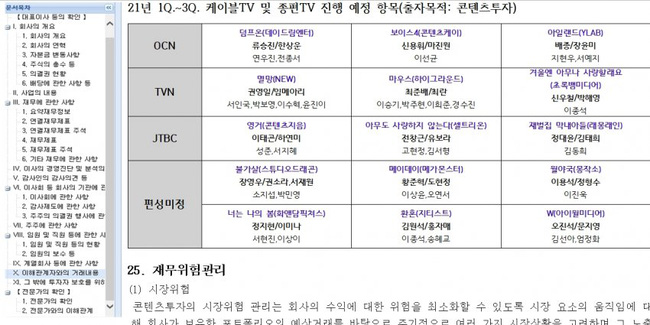 Thông tin Park Min Young và So Ji Sub đóng phim chung được lan truyền.