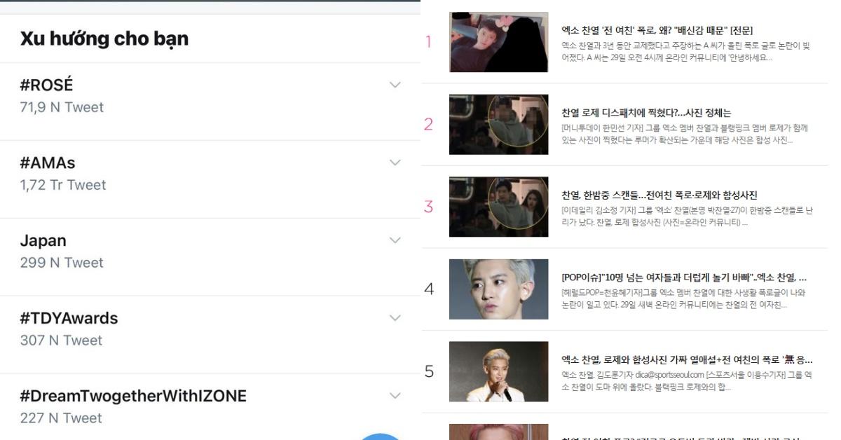 Tên của Chanyeol và Rose đều có mặt trên bảng tìm kiếm,top trend số 1 toàn cầu.