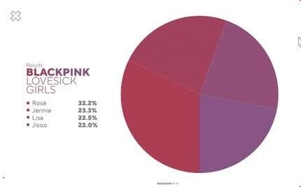 Giật mình cách chia line ca khúc gần nhất của 8 nhóm nhạc nữ Kpop nổi tiếng: Kẻ được khen, người gây tranh cãi 6