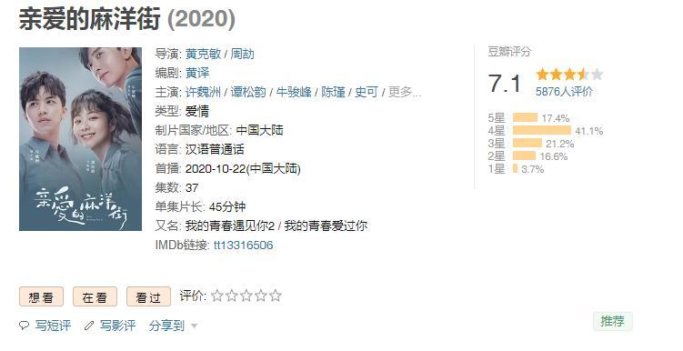 Phố Ma Dương thân yêu nhận được điểm số 7.1/10 dựa trên đánh giá của gần 6000 khán giả tại Douban