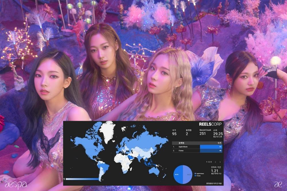 Ca khúc đã lọt vào bảng xếp hạng âm nhạc của 95 quốc gia khác nhau.
