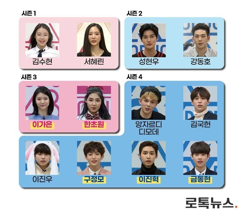 Danh sách 12 thực tập sinh được Tòa án tối cao Hàn Quốc công bố ngày 18/11 vừa qua.