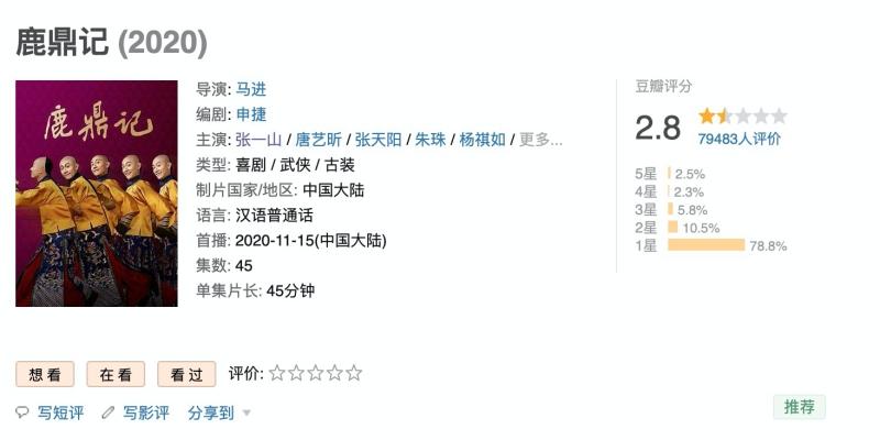 Tân Lộc Đỉnh Kýđiểm douban 2.8, hơn 78.88% đánh giá '1 sao'