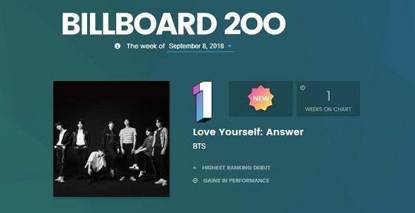 Từ Billboard 200...