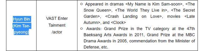 'Hạ cánh nơi anh' được đề cử giải thưởng lớn: Hyun Bin tranh suất, Son Ye Jin vắng mặt không rõ lý do 2