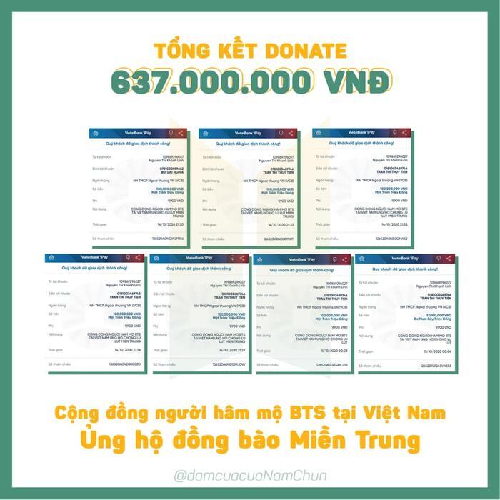 Thủy Tiên kêu gọi được 22 tỷ cứu trợ miền Trung: FC BTS ủng hộ 537 triệu, 1 bạn fan Rosé (BLACKPINK) góp 11 triệu 5
