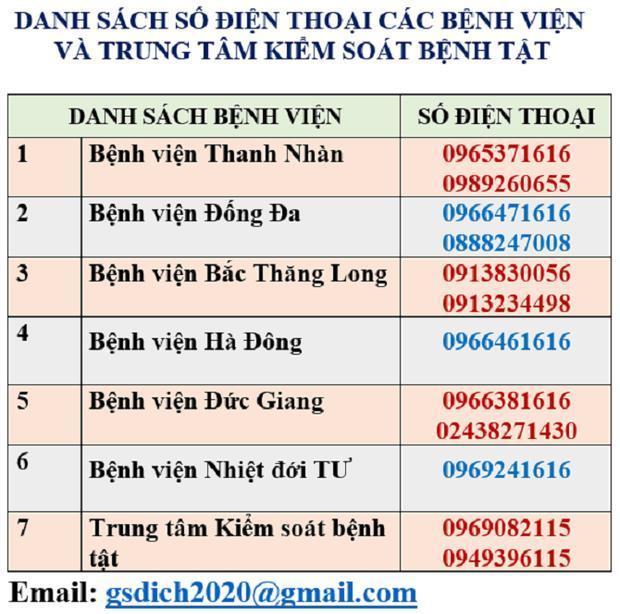 Danh sách số điện thoại các bệnh viện và trung tâm kiểm soát bệnh tật tại Hà Nội. Ảnh: Sở Y tế Hà Nội.